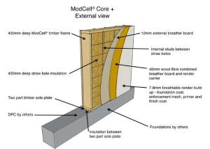 modcell panels